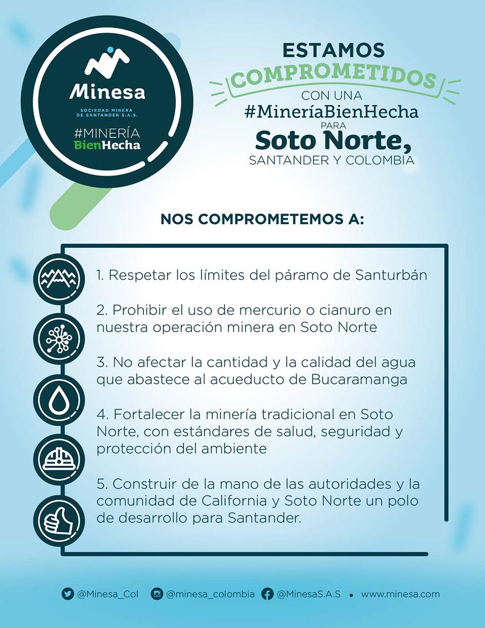 proyecto Soto Norte