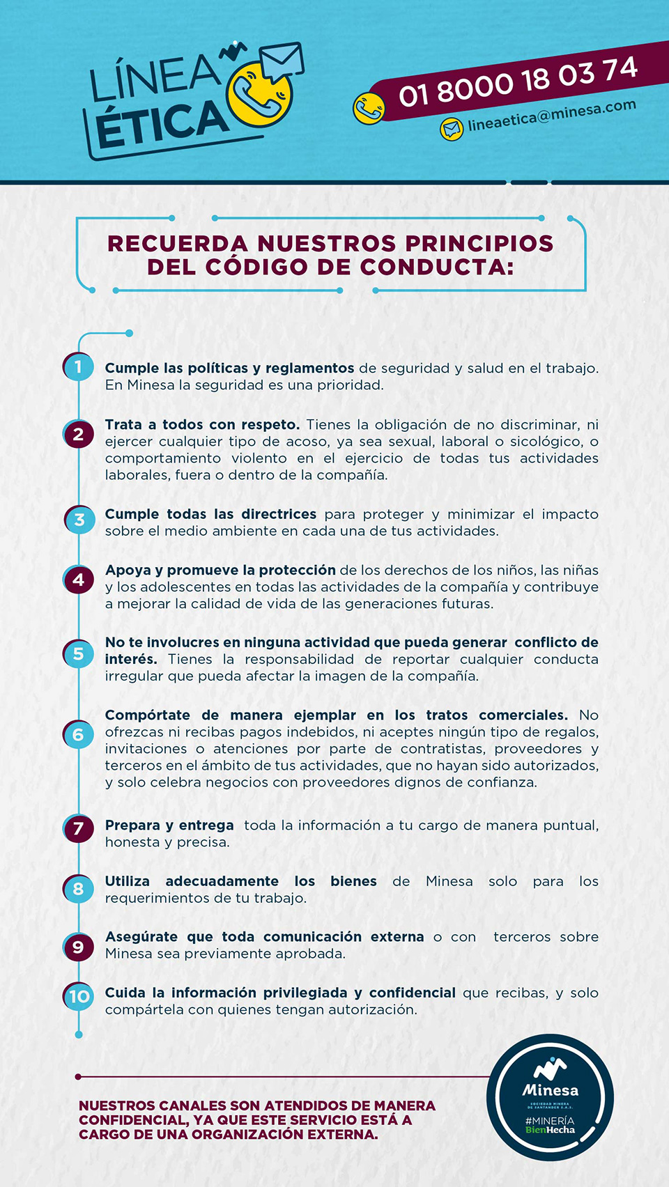 10 Principios del Código de Conducta